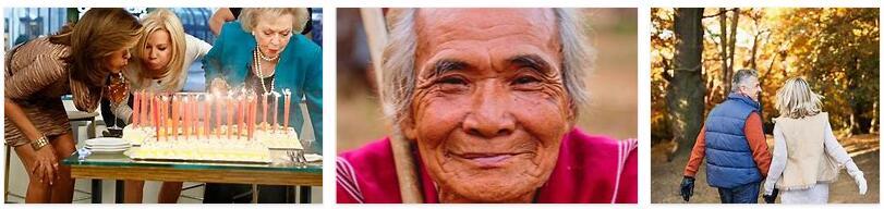 People Live Longer